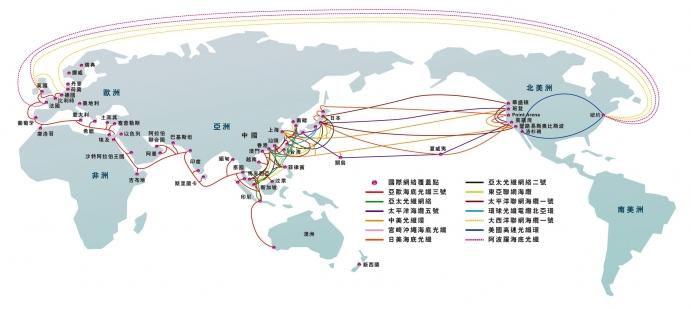 CDN加速-隐藏真实IP-复活IP